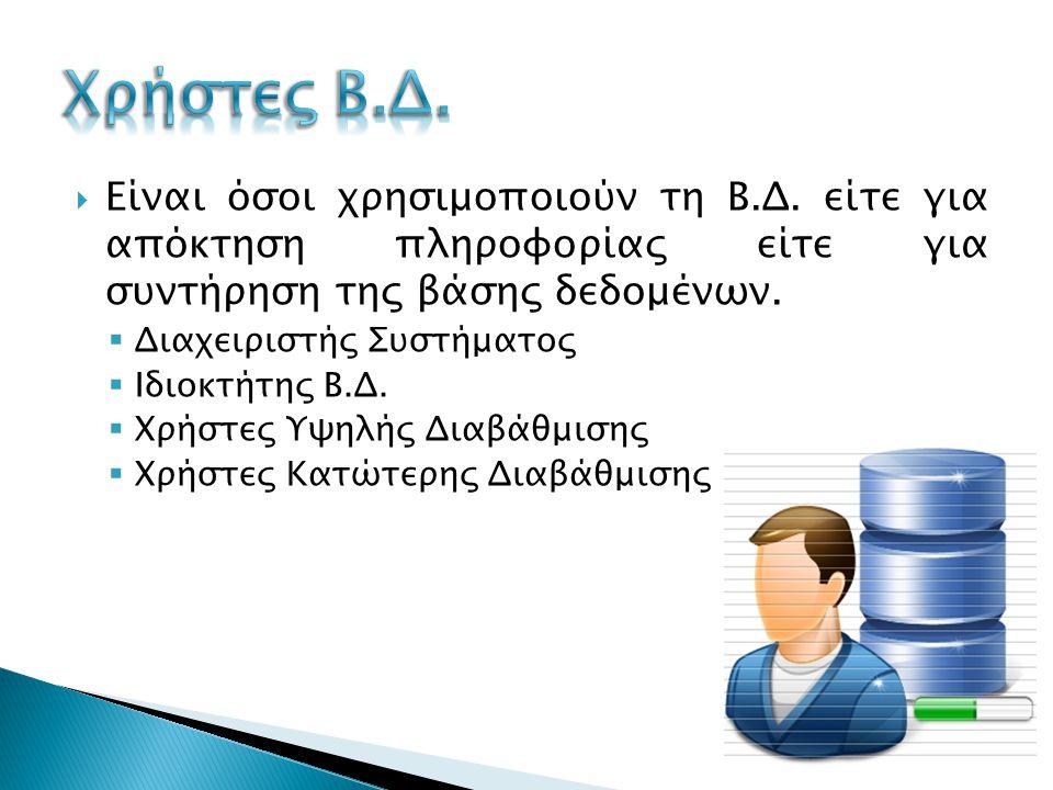  Διαιρείται σε 3 επίπεδα  Εξωτερικό επίπεδο : ορίζεται το επίπεδο στο οποίο τα δεδομένα της Β.Δ.