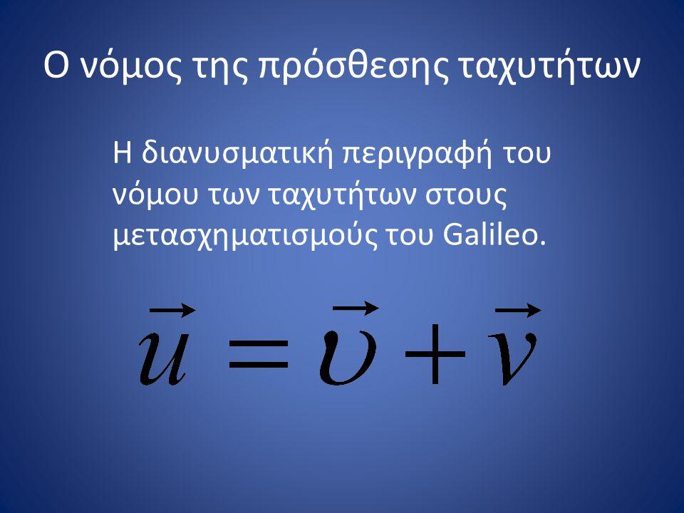 Ο νόμος της πρόσθεσης ταχυτήτων Η διανυσματική περιγραφή του νόμου των ταχυτήτων στους μετασχηματισμούς του Galileo.