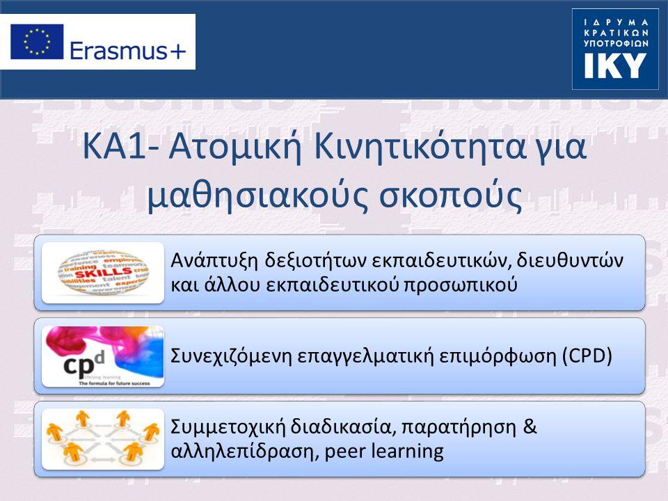 ΚΑ1- Ατομική Κινητικότητα για μαθησιακούς σκοπούς Ανάπτυξη δεξιοτήτων εκπαιδευτικών, διευθυντών και άλλου εκπαιδευτικού προσωπικού Συνεχιζόμενη επαγγε