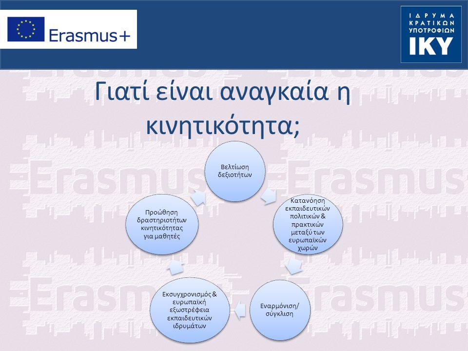 Γιατί είναι αναγκαία η κινητικότητα; Βελτίωση δεξιοτήτων Κατανόηση εκπαιδευτικών πολιτικών & πρακτικών μεταξύ των ευρωπαϊκών χωρών Εναρμόνιση/ σύγκλισ
