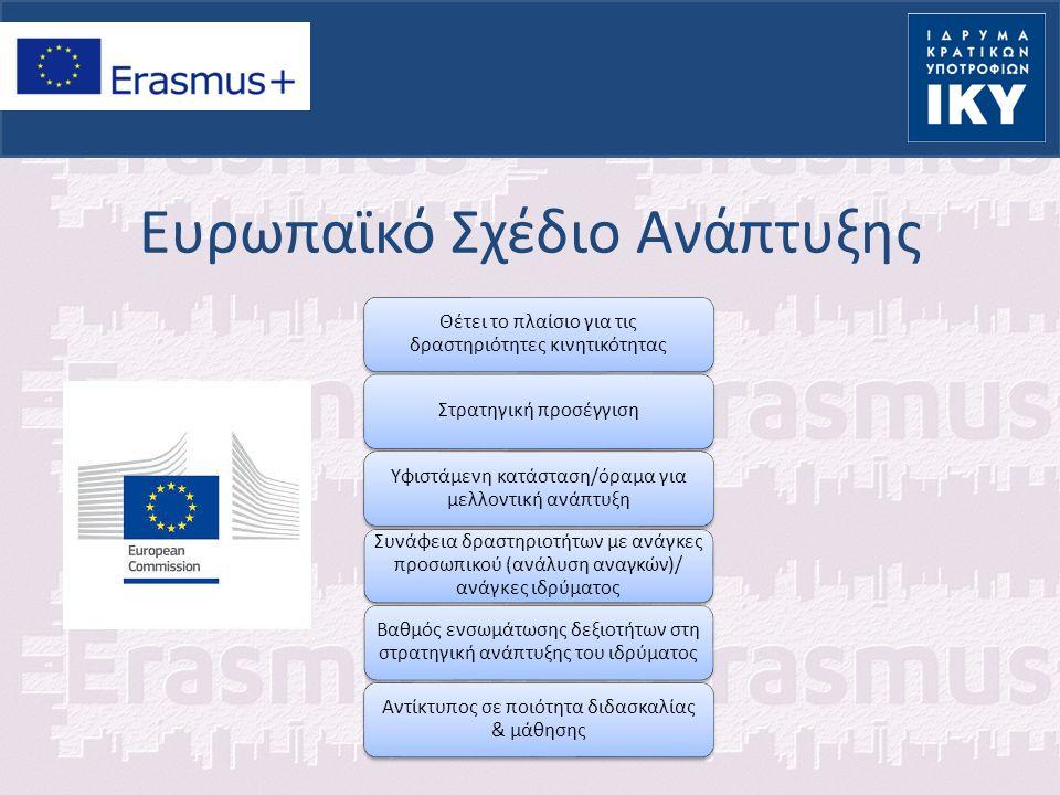 Ευρωπαϊκό Σχέδιο Ανάπτυξης Θέτει το πλαίσιο για τις δραστηριότητες κινητικότητας Στρατηγική προσέγγιση Υφιστάμενη κατάσταση/όραμα για μελλοντική ανάπτ