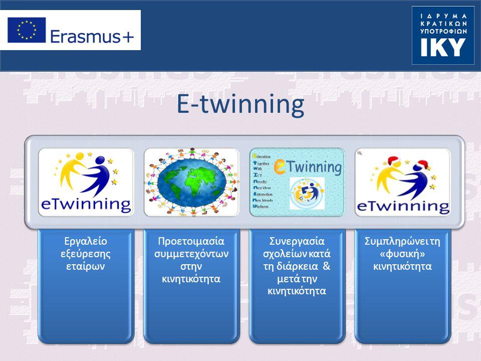 E-twinning Εργαλείο εξεύρεσης εταίρων Προετοιμασία συμμετεχόντων στην κινητικότητα Συνεργασία σχολείων κατά τη διάρκεια & μετά την κινητικότητα Συμπλη