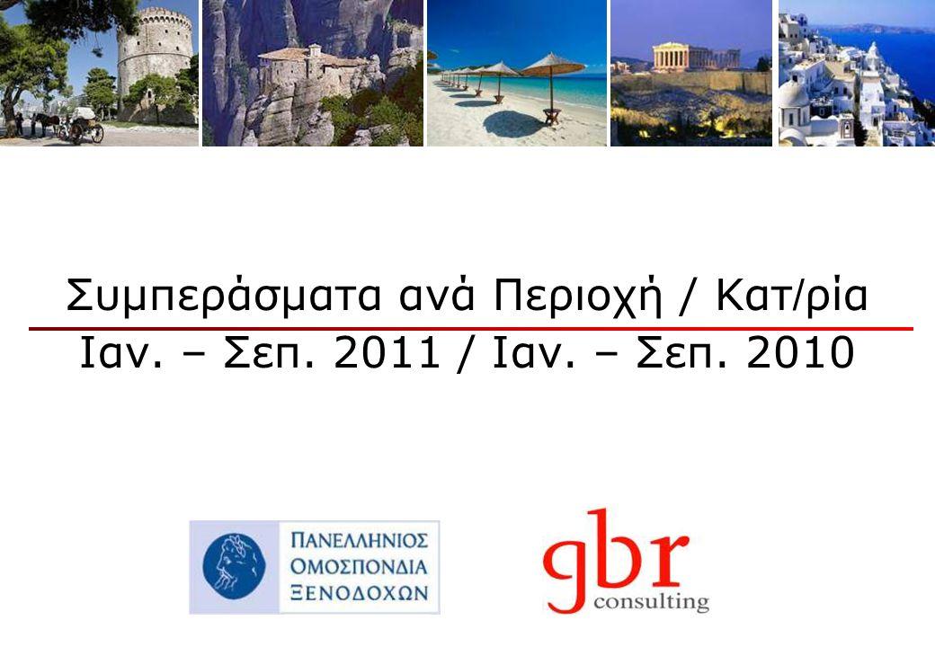 Συμπεράσματα ανά Περιοχή / Κατ / ρία Ιαν. – Σεπ. 2011 / Ιαν. – Σεπ. 2010