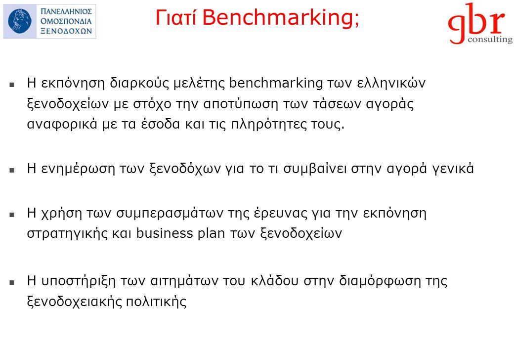 Η εκπόνηση διαρκούς μελέτης benchmarking των ελληνικών ξενοδοχείων με στόχο την αποτύπωση των τάσεων αγοράς αναφορικά με τα έσοδα και τις πληρότητες τους.
