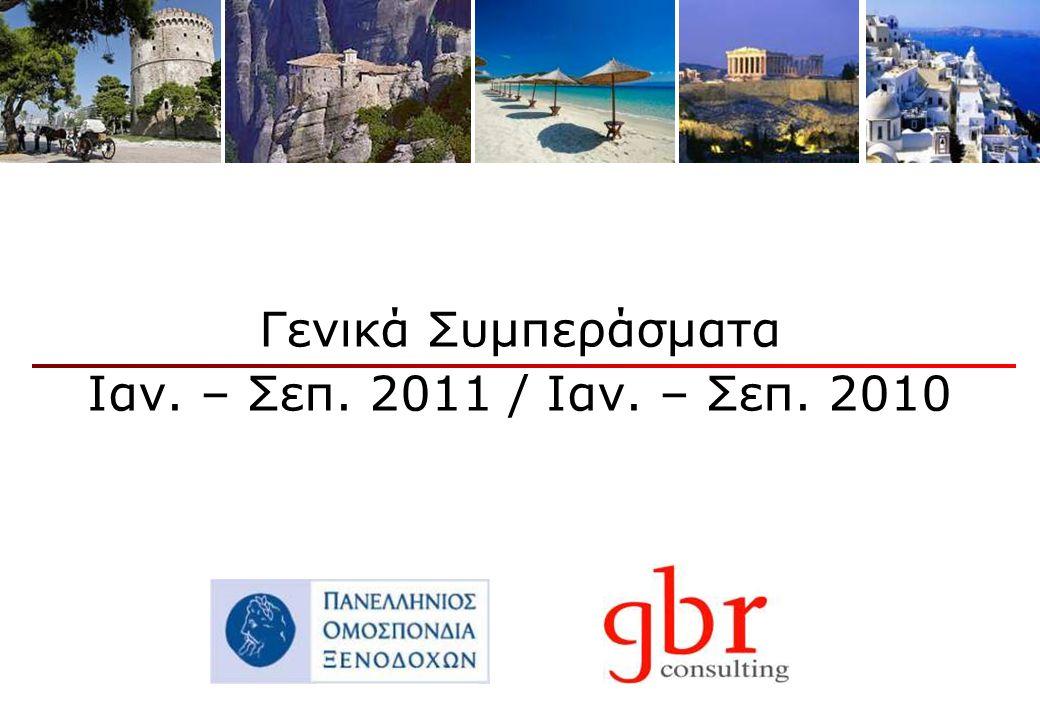 * εκτίμηση βάσει των στοιχείων YTD Σεπτεμβρίου Μέση κατά κεφαλή δαπάνη 2007 – 2011 Κύπρος Ισπανία Τουρκία ΚροατίαΕλλάδα € Πηγή : TurkStat, Statistical Service of Cyprus, Croati a n Bureau of Statistics, ΕΛ.ΣΤΑΤ, ΣΕΤΕ, Instituto de Estudios Turísticos, Croatian National Bank, Horwath HTL (Croatia) Σύγκριση με άλλες χώρες