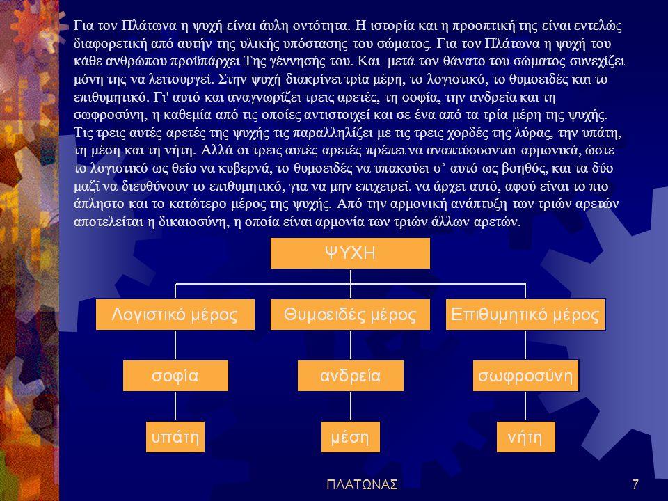 ΠΛΑΤΩΝΑΣ6 Η ΦΙΛΟΣΟΦΙΑ ΤΟΥ Η πλατωνική φιλοσοφία είναι ιδεοκρατική. Εισάγει δηλ. τη θεωρία των ιδεών, οι οποίες κατά τον Πλάτωνα είναι οι γενικοί και α