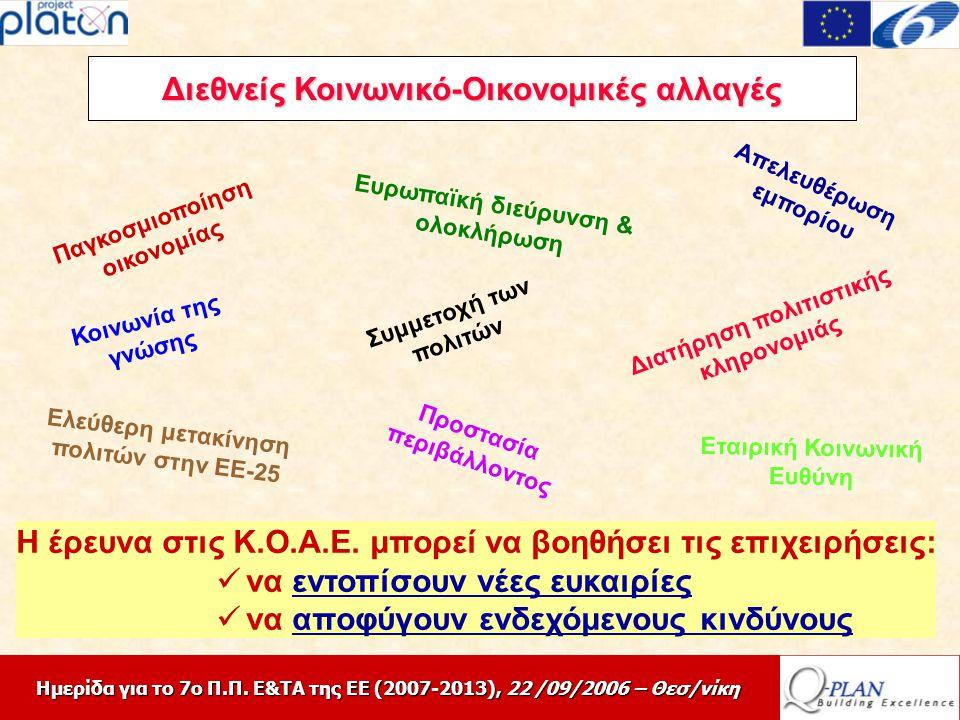 Ημερίδα για το 7ο Π.Π. Ε&ΤΑ της ΕΕ (2007-2013), 22 /09/2006 – Θεσ/νίκη Διεθνείς Κοινωνικό-Οικονομικές αλλαγές Παγκοσμιοποίηση οικονομίας Ευρωπαϊκή διε
