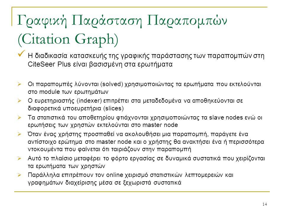 14 Γραφική Παράσταση Παραπομπών (Citation Graph) Η διαδικασία κατασκευής της γραφικής παράστασης των παραπομπών στη CiteSeer Plus είναι βασισμένη στα ερωτήματα  Οι παραπομπές λύνονται (solved) χρησιμοποιώντας τα ερωτήματα που εκτελούνται στο module των ερωτημάτων  Ο ευρετηριαστής (indexer) επιτρέπει στα μεταδεδομένα να αποθηκεύονται σε διαφορετικά υποευρετήρια (slices)  Τα στατιστικά του αποθετηρίου φτιάχνονται χρησιμοποιώντας τα slave nodes ενώ οι ερωτήσεις των χρηστών εκτελούνται στο master node  Όταν ένας χρήστης προσπαθεί να ακολουθήσει μια παραπομπή, παράγετε ένα αντίστοιχο ερώτημα στο master node και ο χρήστης θα ανακτήσει ένα ή περισσότερα ντοκουμέντα που φαίνεται ότι ταιριάζουν στην παραπομπή  Αυτό το πλαίσιο μεταφέρει το φόρτο εργασίας σε δυναμικά συστατικά που χειρίζονται τα ερωτήματα των χρηστών  Παράλληλα επιτρέπουν τον online χειρισμό στατιστικών λεπτομερειών και γραφημάτων διαχείρισης μέσα σε ξεχωριστά συστατικά