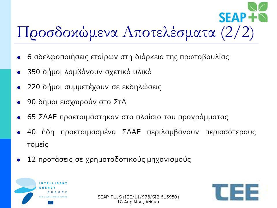 SEAP-PLUS (IEE/11/978/SI2.615950) 18 Απριλίου, Αθήνα 6 αδελφοποιήσεις εταίρων στη διάρκεια της πρωτοβουλίας 350 δήμοι λαμβάνουν σχετικό υλικό 220 δήμοι συμμετέχουν σε εκδηλώσεις 90 δήμοι εισχωρούν στο ΣτΔ 65 ΣΔΑΕ προετοιμάστηκαν στο πλαίσιο του προγράμματος 40 ήδη προετοιμασμένα ΣΔΑΕ περιλαμβάνουν περισσότερους τομείς 12 προτάσεις σε χρηματοδοτικούς μηχανισμούς Προσδοκώμενα Αποτελέσματα (2/2)