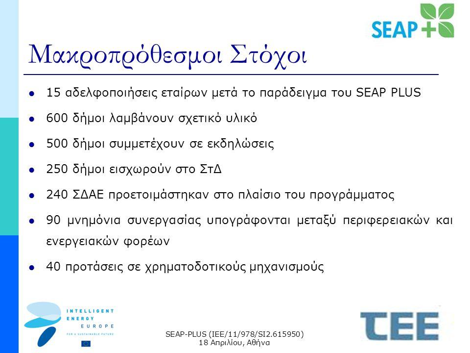 SEAP-PLUS (IEE/11/978/SI2.615950) 18 Απριλίου, Αθήνα Μακροπρόθεσμοι Στόχοι 15 αδελφοποιήσεις εταίρων μετά το παράδειγμα του SEAP PLUS 600 δήμοι λαμβάνουν σχετικό υλικό 500 δήμοι συμμετέχουν σε εκδηλώσεις 250 δήμοι εισχωρούν στο ΣτΔ 240 ΣΔΑΕ προετοιμάστηκαν στο πλαίσιο του προγράμματος 90 μνημόνια συνεργασίας υπογράφονται μεταξύ περιφερειακών και ενεργειακών φορέων 40 προτάσεις σε χρηματοδοτικούς μηχανισμούς