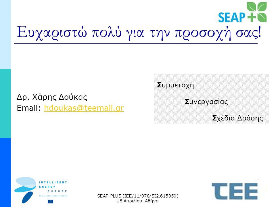 SEAP-PLUS (IEE/11/978/SI2.615950) 18 Απριλίου, Αθήνα Ευχαριστώ πολύ για την προσοχή σας.