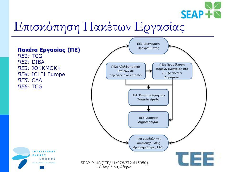 SEAP-PLUS (IEE/11/978/SI2.615950) 18 Απριλίου, Αθήνα Επισκόπηση Πακέτων Εργασίας Πακέτα Εργασίας (ΠΕ) ΠΕ1: TCG ΠΕ2: DIBA ΠΕ3: JOKKMOKK ΠΕ4: ICLEI Europe ΠΕ5: CAA ΠΕ6: TCG