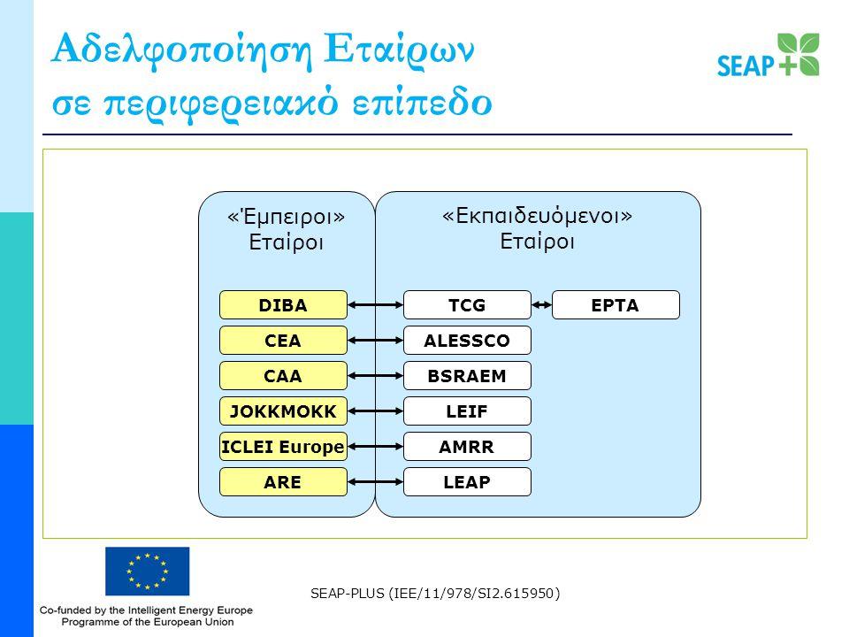 SEAP-PLUS (IEE/11/978/SI2.615950) Αδελφοποίηση Εταίρων σε περιφερειακό επίπεδο «Εκπαιδευόμενοι» Εταίροι «Έμπειροι» Εταίροι TCGEPTA ALESSCO BSRAEM LEIF AMRR LEAP DIBA CEA CAA JOKKMOKK ICLEI Europe ARE
