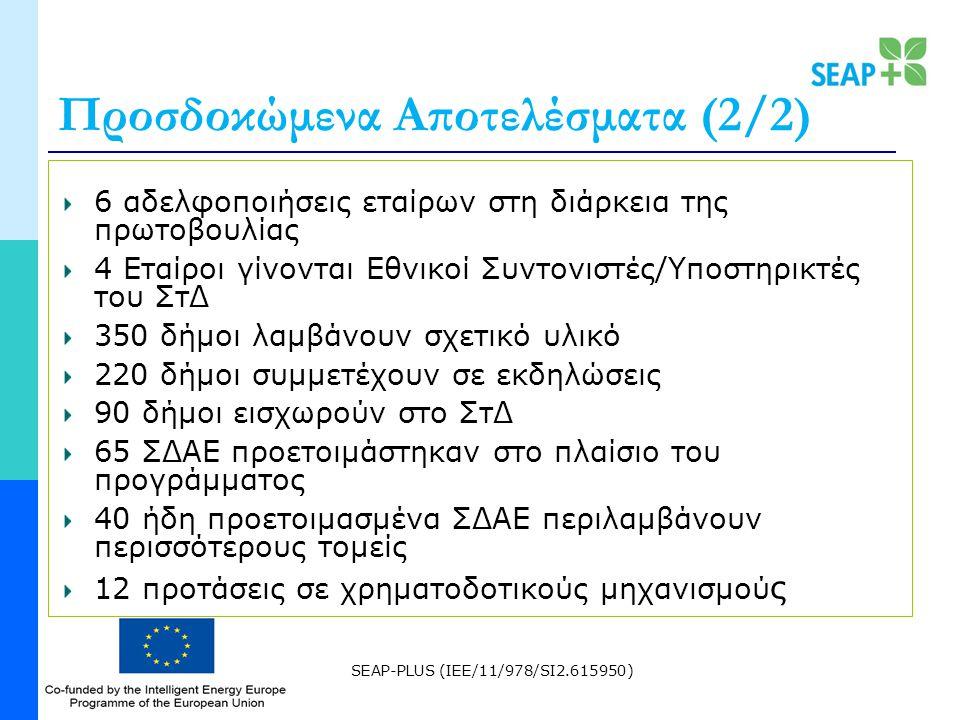 SEAP-PLUS (IEE/11/978/SI2.615950) Προσδοκώμενα Αποτελέσματα (2/2) 6 αδελφοποιήσεις εταίρων στη διάρκεια της πρωτοβουλίας 4 Εταίροι γίνονται Εθνικοί Συντονιστές/Υποστηρικτές του ΣτΔ 350 δήμοι λαμβάνουν σχετικό υλικό 220 δήμοι συμμετέχουν σε εκδηλώσεις 90 δήμοι εισχωρούν στο ΣτΔ 65 ΣΔΑΕ προετοιμάστηκαν στο πλαίσιο του προγράμματος 40 ήδη προετοιμασμένα ΣΔΑΕ περιλαμβάνουν περισσότερους τομείς 12 προτάσεις σε χρηματοδοτικούς μηχανισμού ς