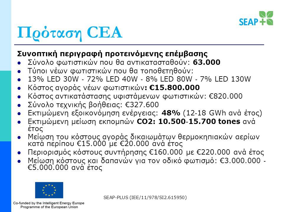 SEAP-PLUS (IEE/11/978/SI2.615950) Πρόταση CEA Συνοπτική περιγραφή προτεινόμενης επέμβασης Σύνολο φωτιστικών που θα αντικατασταθούν: 63.000 Τύποι νέων φωτιστικών που θα τοποθετηθούν: 13% LED 30W ‐ 72% LED 40W ‐ 8% LED 80W ‐ 7% LED 130W Κόστος αγοράς νέων φωτιστικών: €15.800.000 Κόστος αντικατάστασης υφιστάμενων φωτιστικών: €820.000 Σύνολο τεχνικής βοήθειας: €327.600 Εκτιμώμενη εξοικονόμηση ενέργειας: 48% (12 ‐ 18 GWh ανά έτος) Εκτιμώμενη μείωση εκπομπών CO2: 10.500 ‐ 15.700 tones ανά έτος Μείωση του κόστους αγοράς δικαιωμάτων θερμοκηπιακών αερίων κατά περίπου €15.000 με €20.000 ανά έτος Περιορισμός κόστους συντήρησης €160.000 με €220.000 ανά έτος Μείωση κόστους και δαπανών για τον οδικό φωτισμό: €3.000.000 ‐ €5.000.000 ανά έτος