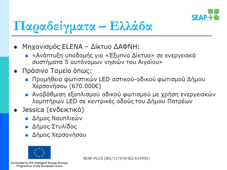 SEAP-PLUS (IEE/11/978/SI2.615950) Παραδείγματα – Ελλάδα Μηχανισμός ELENA – Δίκτυο ΔΑΦΝΗ: «Ανάπτυξη υποδομής για «Έξυπνα Δίκτυα» σε ενεργειακά συστήματα 5 αυτόνομων νησιών του Αιγαίου» Πράσινο Ταμείο όπως: Προμήθεια φωτιστικών LED αστικού-οδικού φωτισμού Δήμου Χερσονήσου (670.000€) Αναβάθμιση εξοπλισμού οδικού φωτισμού με χρήση ενεργειακών λαμπτήρων LED σε κεντρικές οδούς του Δήμου Πατρέων Jessica (ενδεικτικά) Δήμος Ναυπλιεών Δήμος Στυλίδος Δήμος Χερσονήσου