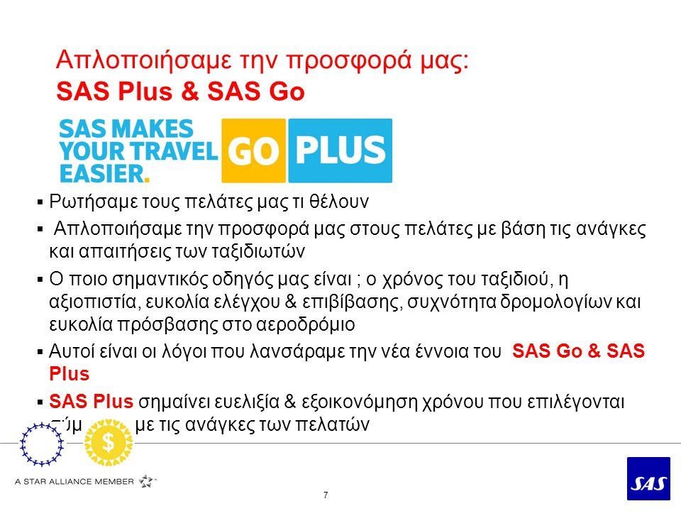 Απλοποιήσαμε την προσφορά μας: SAS Plus & SAS Go 7  Ρωτήσαμε τους πελάτες μας τι θέλουν  Απλοποιήσαμε την προσφορά μας στους πελάτες με βάση τις ανάγκες και απαιτήσεις των ταξιδιωτών  Ο ποιο σημαντικός οδηγός μας είναι ; ο χρόνος του ταξιδιού, η αξιοπιστία, ευκολία ελέγχου & επιβίβασης, συχνότητα δρομολογίων και ευκολία πρόσβασης στο αεροδρόμιο  Αυτοί είναι οι λόγοι που λανσάραμε την νέα έννοια του SAS Go & SAS Plus  SAS Plus σημαίνει ευελιξία & εξοικονόμηση χρόνου που επιλέγονται σύμφωνα με τις ανάγκες των πελατών