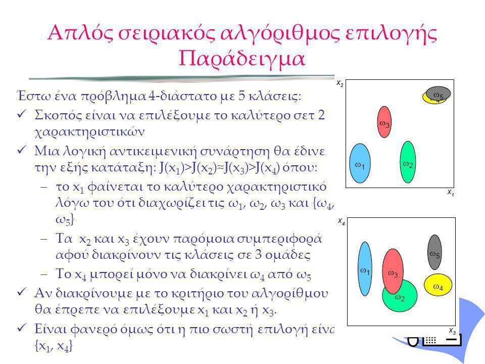 Απλός σειριακός αλγόριθμος επιλογής Παράδειγμα Έστω ένα πρόβλημα 4-διάστατο με 5 κλάσεις: Σκοπός είναι να επιλέξουμε το καλύτερο σετ 2 χαρακτηριστικών