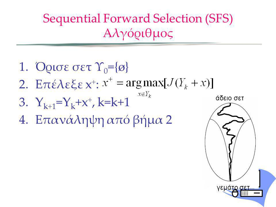 Sequential Forward Selection (SFS) Αλγόριθμος 1.Όρισε σετ Υ 0 ={ø} 2.Επέλεξε x + : 3.Y k+1 =Y k +x +, k=k+1 4.Επανάληψη από βήμα 2 άδειο σετ γεμάτο σε
