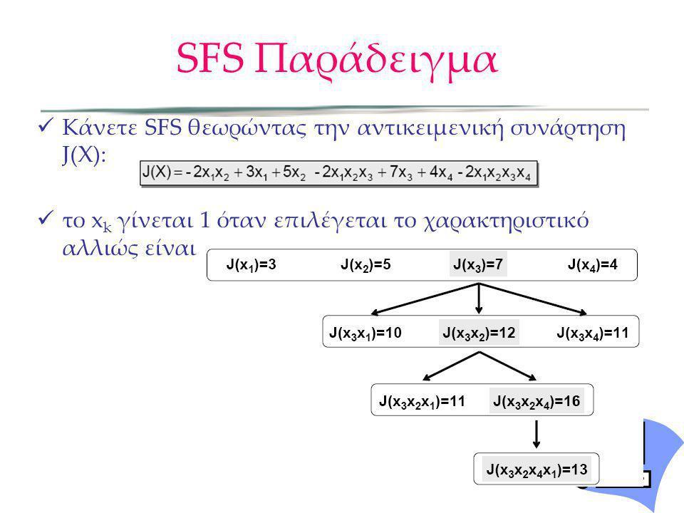SFS Παράδειγμα Κάνετε SFS θεωρώντας την αντικειμενική συνάρτηση J(X): το x k γίνεται 1 όταν επιλέγεται το χαρακτηριστικό αλλιώς είναι 0.