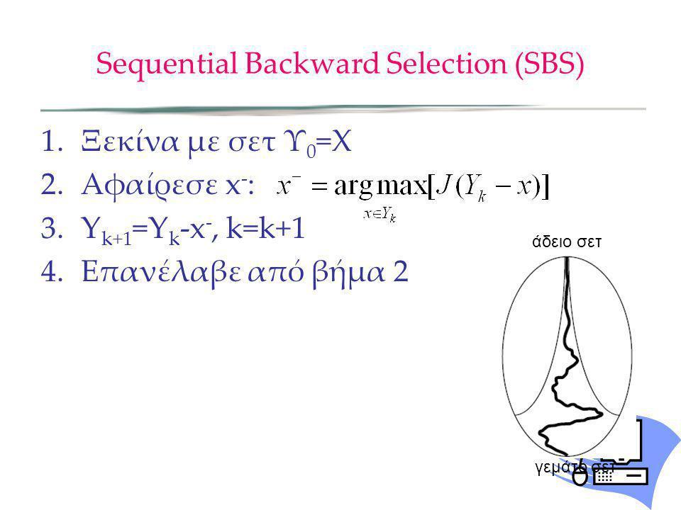 Sequential Backward Selection (SBS) 1.Ξεκίνα με σετ Υ 0 =Χ 2.Αφαίρεσε x - : 3.Y k+1 =Y k -x -, k=k+1 4.Επανέλαβε από βήμα 2 άδειο σετ γεμάτο σετ