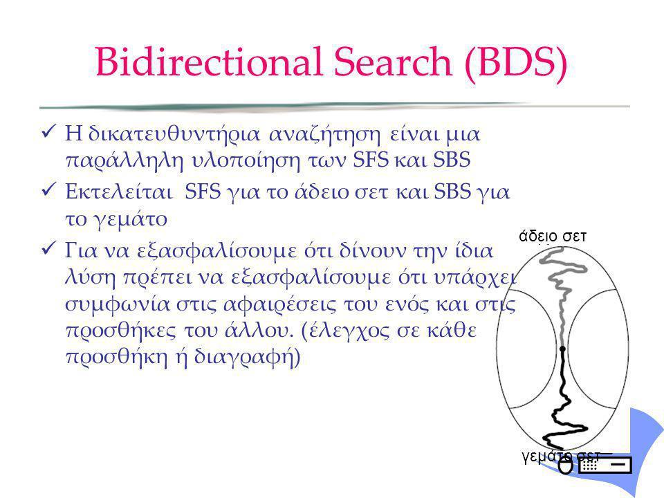 Bidirectional Search (BDS) Η δικατευθυντήρια αναζήτηση είναι μια παράλληλη υλοποίηση των SFS και SBS Εκτελείται SFS για το άδειο σετ και SBS για το γε