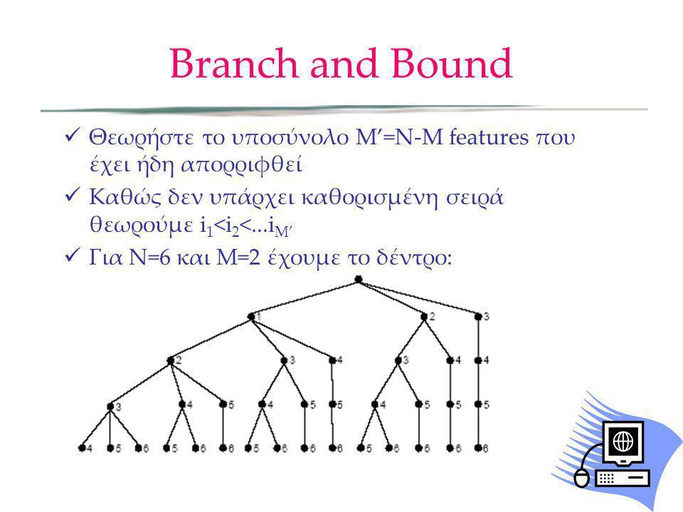 Branch and Bound Θεωρήστε το υποσύνολο M'=N-M features που έχει ήδη απορριφθεί Καθώς δεν υπάρχει καθορισμένη σειρά θεωρούμε i 1 <i 2 <...i M' Για Ν=6