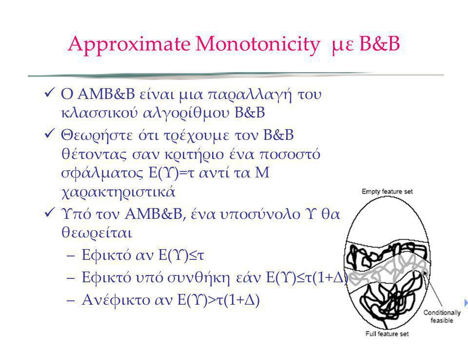 Approximate Monotonicity με Β&Β Ο AMB&B είναι μια παραλλαγή του κλασσικού αλγορίθμου Β&Β Θεωρήστε ότι τρέχουμε τον Β&Β θέτοντας σαν κριτήριο ένα ποσοσ