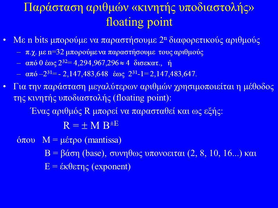 Παράσταση αριθμών «κινητής υποδιαστολής» floating point Με n bits μπορούμε να παραστήσουμε 2 n διαφορετικούς αριθμούς –π.χ.