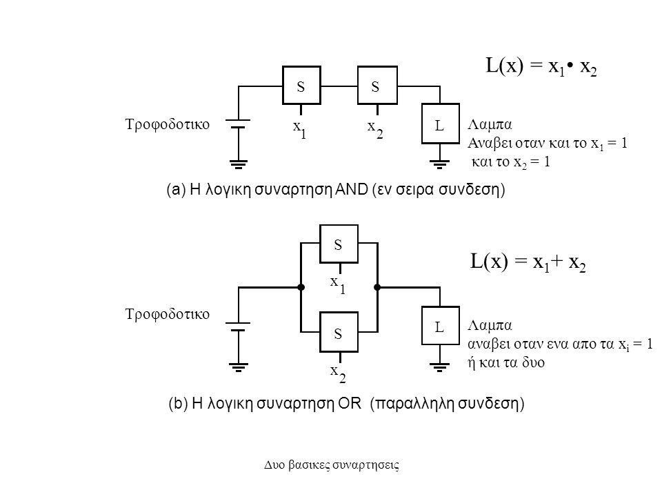 Δυο βασικες συναρτησεις (a) Η λογικη συναρτηση AND (εν σειρα συνδεση) S x 1 L Τροφοδοτικο S x 2 S x 1 L S x 2 (b) Η λογικη συναρτηση OR (παραλληλη συνδεση) Λαμπα αναβει οταν ενα απο τα x i = 1 ή και τα δυο Λαμπα Αναβει οταν και το x 1 = 1 και το x 2 = 1 L(x) = x 1 x 2 L(x) = x 1 + x 2