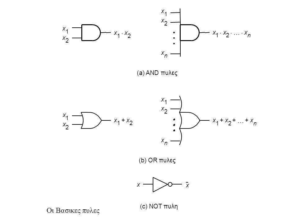 x 1 x 2 x n x 1 x 2  x n +++ x 1 x 2 x 1 x 2 + x 1 x 2 x n x 1 x 2 x 1 x 2  x 1 x 2  x n  (a) AND πυλες (b) OR πυλες x x (c) NOT πυλη Οι Βασικες πυλες