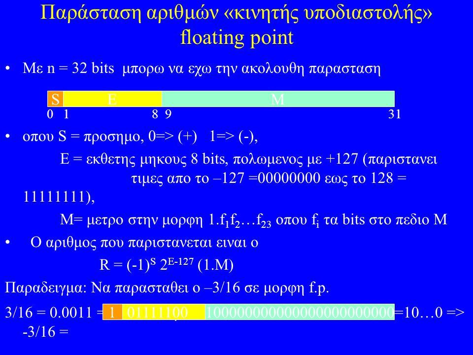 Παράσταση αριθμών «κινητής υποδιαστολής» floating point Με n = 32 bits μπορω να εχω την ακολουθη παρασταση οπου S = προσημο, 0=> (+) 1=> (-), Ε = εκθετης μηκους 8 bits, πολωμενος με +127 (παριστανει τιμες απο το –127 =00000000 εως το 128 = 11111111), Μ= μετρο στην μορφη 1.f 1 f 2 …f 23 οπου f i τα bits στο πεδιο Μ Ο αριθμος που παριστανεται ειναι ο R = (-1) S 2 E-127 (1.M) Παραδειγμα: Να παρασταθει ο –3/16 σε μορφη f.p.