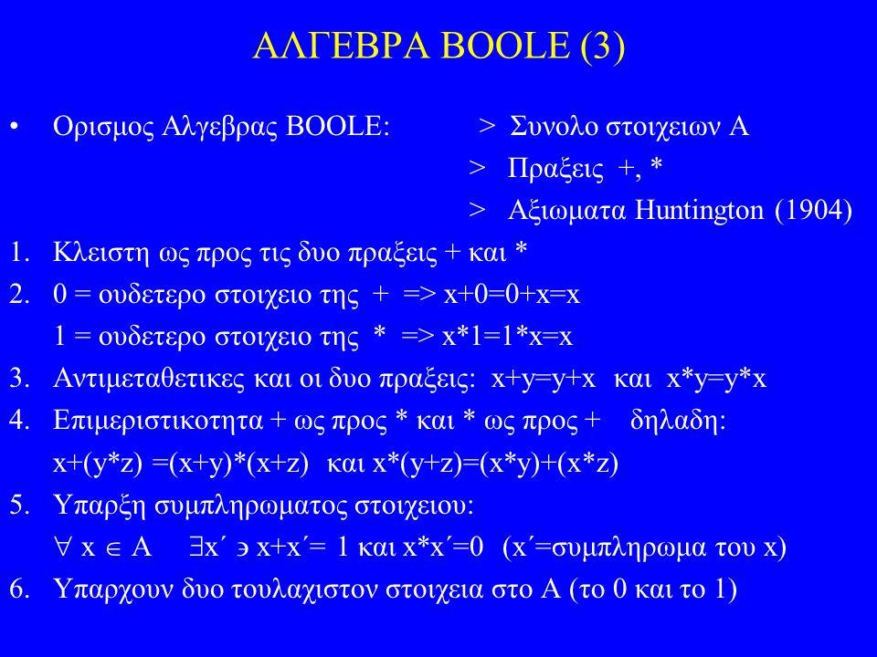 ΑΛΓΕΒΡΑ BOOLE (3) Ορισμος Αλγεβρας BOOLE: > Συνολο στοιχειων Α > Πραξεις +, * > Αξιωματα Huntington (1904) 1.Κλειστη ως προς τις δυο πραξεις + και * 2.0 = ουδετερο στοιχειο της + => x+0=0+x=x 1 = ουδετερο στοιχειο της * => x*1=1*x=x 3.Αντιμεταθετικες και οι δυο πραξεις: x+y=y+x και x*y=y*x 4.Επιμεριστικοτητα + ως προς * και * ως προς + δηλαδη: x+(y*z) =(x+y)*(x+z) και x*(y+z)=(x*y)+(x*z) 5.Υπαρξη συμπληρωματος στοιχειου:  x  A  x´  x+x´= 1 και x*x´=0 (x´=συμπληρωμα του x) 6.