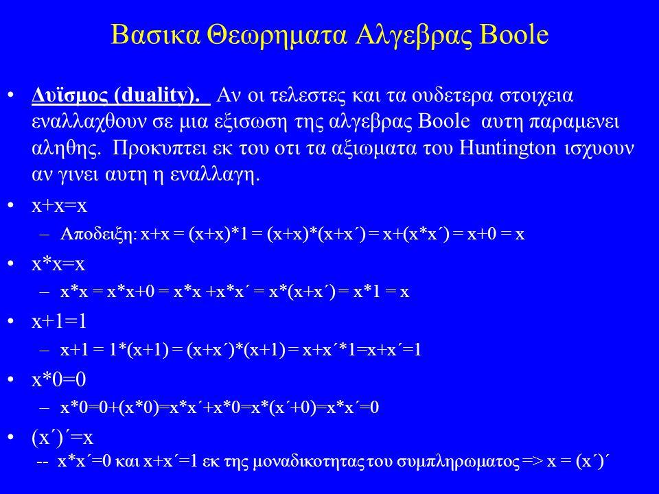 Βασικα Θεωρηματα Αλγεβρας Boole Δυϊσμος (duality).