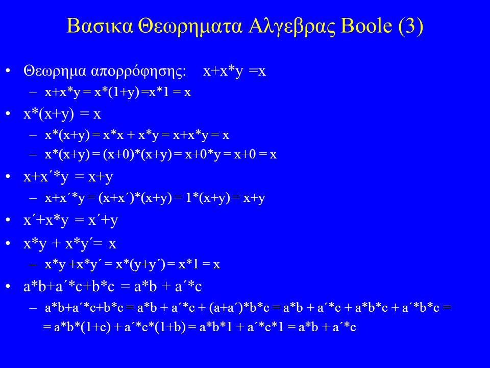 Βασικα Θεωρηματα Αλγεβρας Boole (3) Θεωρημα απορρόφησης: x+x*y =x –x+x*y = x*(1+y) =x*1 = x x*(x+y) = x –x*(x+y) = x*x + x*y = x+x*y = x –x*(x+y) = (x+0)*(x+y) = x+0*y = x+0 = x x+x´*y = x+y –x+x´*y = (x+x´)*(x+y) = 1*(x+y) = x+y x´+x*y = x´+y x*y + x*y´= x –x*y +x*y´ = x*(y+y´) = x*1 = x a*b+a´*c+b*c = a*b + a´*c –a*b+a´*c+b*c = a*b + a´*c + (a+a´)*b*c = a*b + a´*c + a*b*c + a´*b*c = = a*b*(1+c) + a´*c*(1+b) = a*b*1 + a´*c*1 = a*b + a´*c