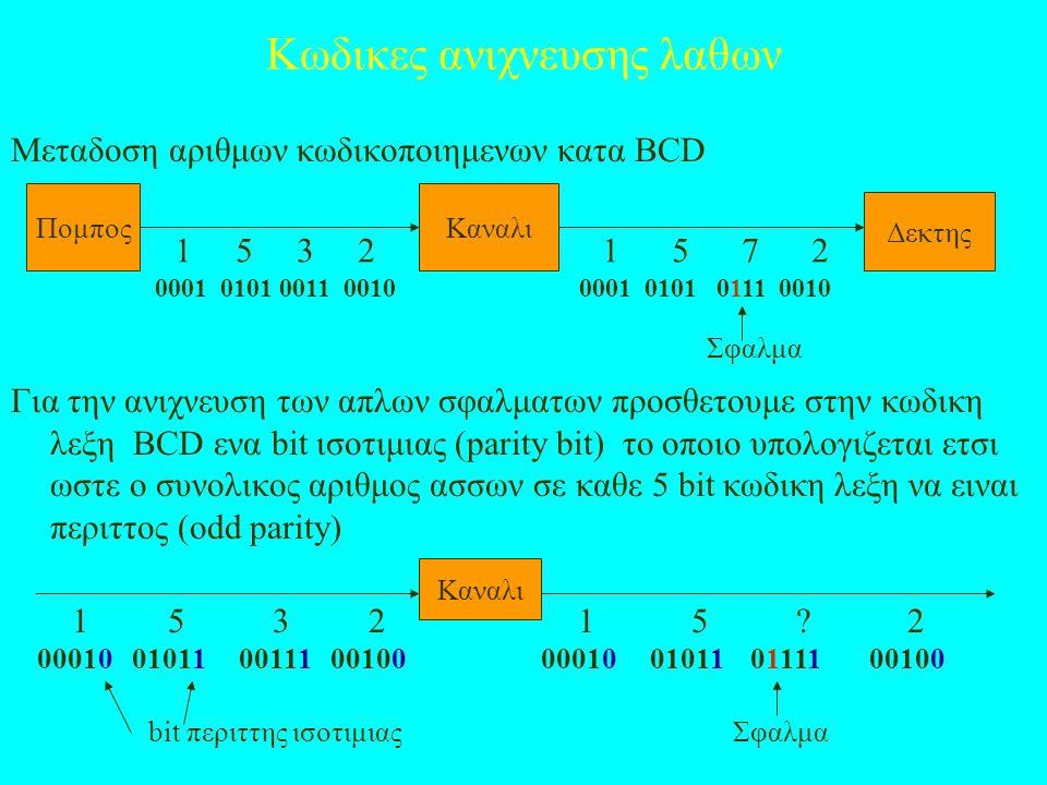 Κωδικες ανιχνευσης λαθων Μεταδοση αριθμων κωδικοποιημενων κατα BCD Για την ανιχνευση των απλων σφαλματων προσθετουμε στην κωδικη λεξη BCD ενα bit ισοτιμιας (parity bit) το οποιο υπολογιζεται ετσι ωστε ο συνολικος αριθμος ασσων σε καθε 5 bit κωδικη λεξη να ειναι περιττος (odd parity) ΠομποςΚαναλι Δεκτης 1 5 3 2 1 5 7 2 0001 0101 0011 0010 0001 0101 0111 0010 Σφαλμα Καναλι 1 5 3 2 1 5 .