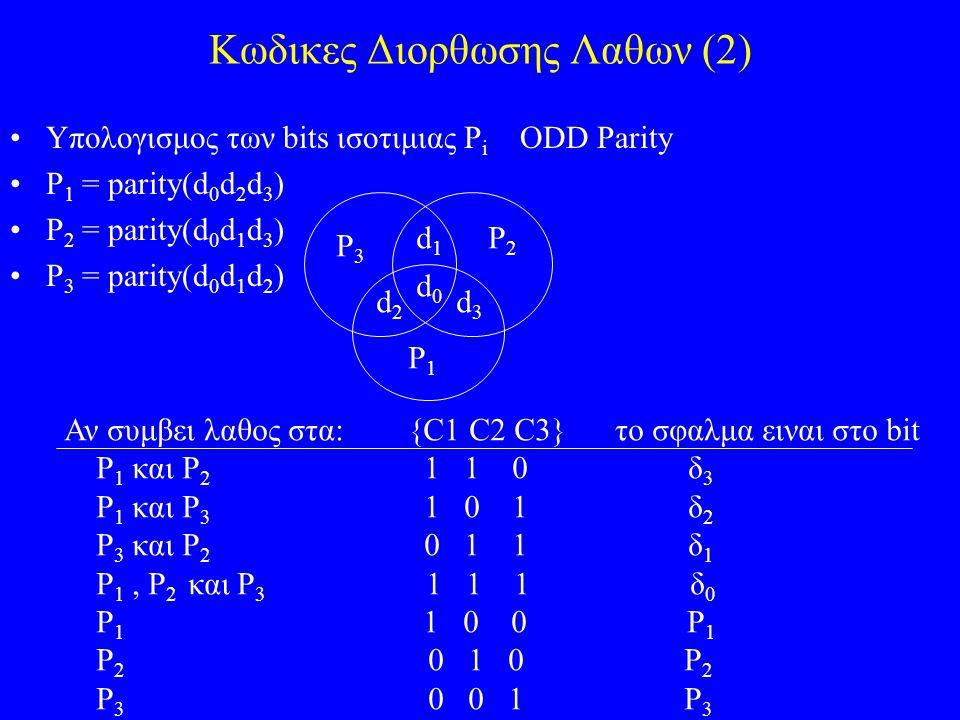 Κωδικες Διορθωσης Λαθων (2) Υπολογισμος των bits ισοτιμιας P i ODD Parity P 1 = parity(d 0 d 2 d 3 ) P 2 = parity(d 0 d 1 d 3 ) P 3 = parity(d 0 d 1 d 2 ) d0d0 d1d1 d2d2 d3d3 P3P3 P2P2 P1P1 Αν συμβει λαθος στα: {C1 C2 C3} το σφαλμα ειναι στο bit P 1 και P 2 1 1 0 δ 3 P 1 και P 3 1 0 1 δ 2 P 3 και P 2 0 1 1 δ 1 P 1, P 2 και P 3 1 1 1 δ 0 P 1 1 0 0 P 1 P 2 0 1 0 P 2 P 3 0 0 1 P 3