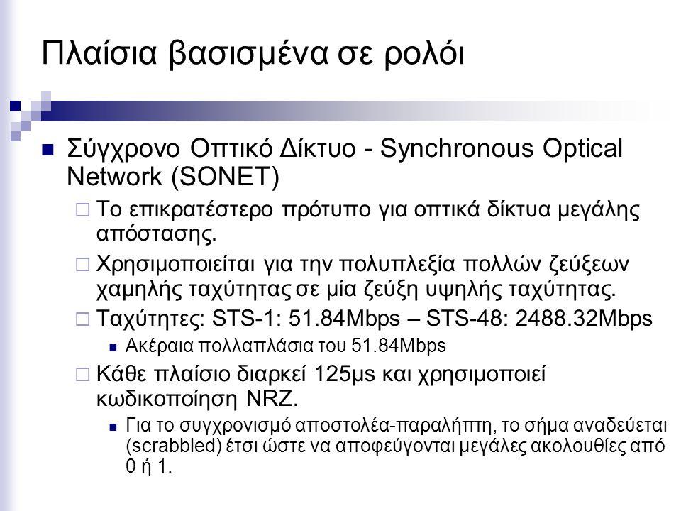 Πλαίσια βασισμένα σε ρολόι Σύγχρονο Οπτικό Δίκτυο - Synchronous Optical Network (SONET)  Το επικρατέστερο πρότυπο για οπτικά δίκτυα μεγάλης απόστασης