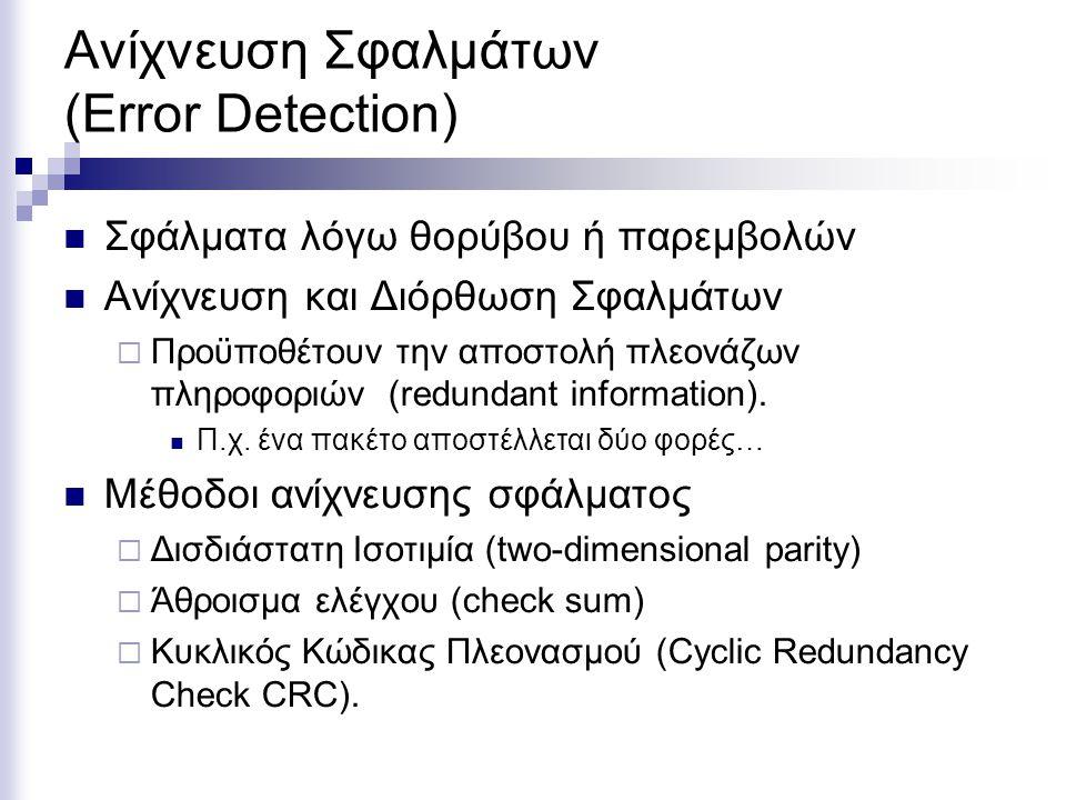 Ανίχνευση Σφαλμάτων (Error Detection) Σφάλματα λόγω θορύβου ή παρεμβολών Ανίχνευση και Διόρθωση Σφαλμάτων  Προϋποθέτουν την αποστολή πλεονάζων πληροφ