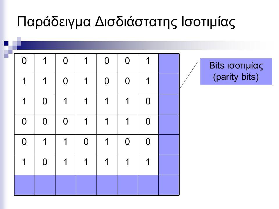 Παράδειγμα Δισδιάστατης Ισοτιμίας 1111101 0010110 0111000 0111101 1001011 1001010 Bits ισοτιμίας (parity bits)