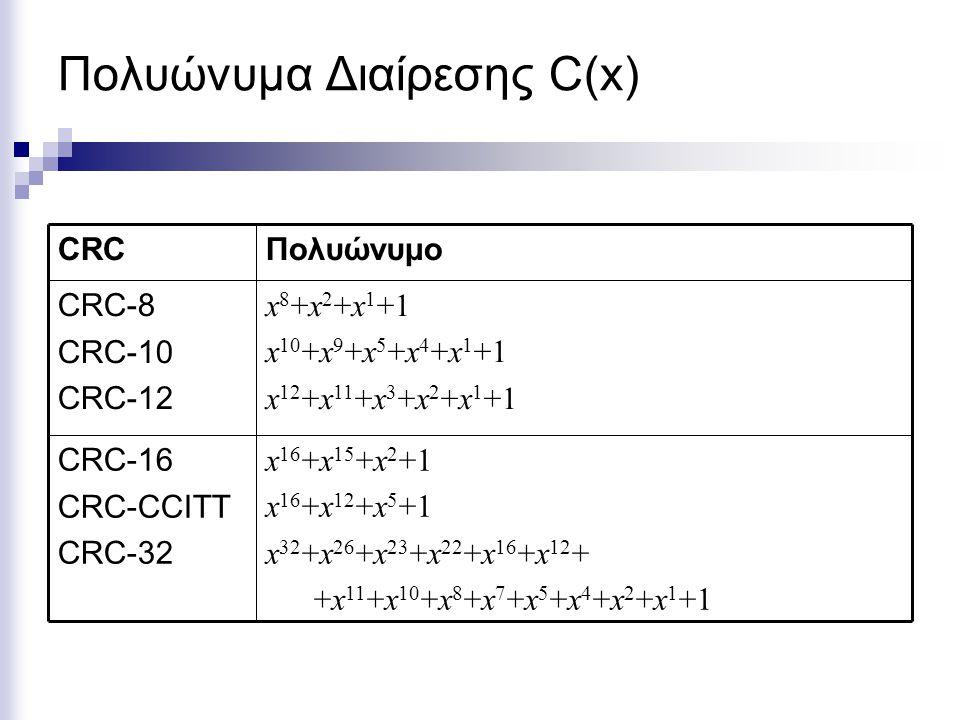 Πολυώνυμα Διαίρεσης C(x) x 16 +x 15 +x 2 +1 x 16 +x 12 +x 5 +1 x 32 +x 26 +x 23 +x 22 +x 16 +x 12 + +x 11 +x 10 +x 8 +x 7 +x 5 +x 4 +x 2 +x 1 +1 CRC-1