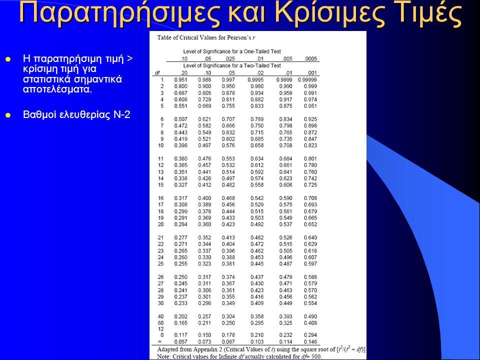 Παρατηρήσιμες και Κρίσιμες Τιμές l Η παρατηρήσιμη τιμή > κρίσιμη τιμή για στατιστικά σημαντικά αποτελέσματα.