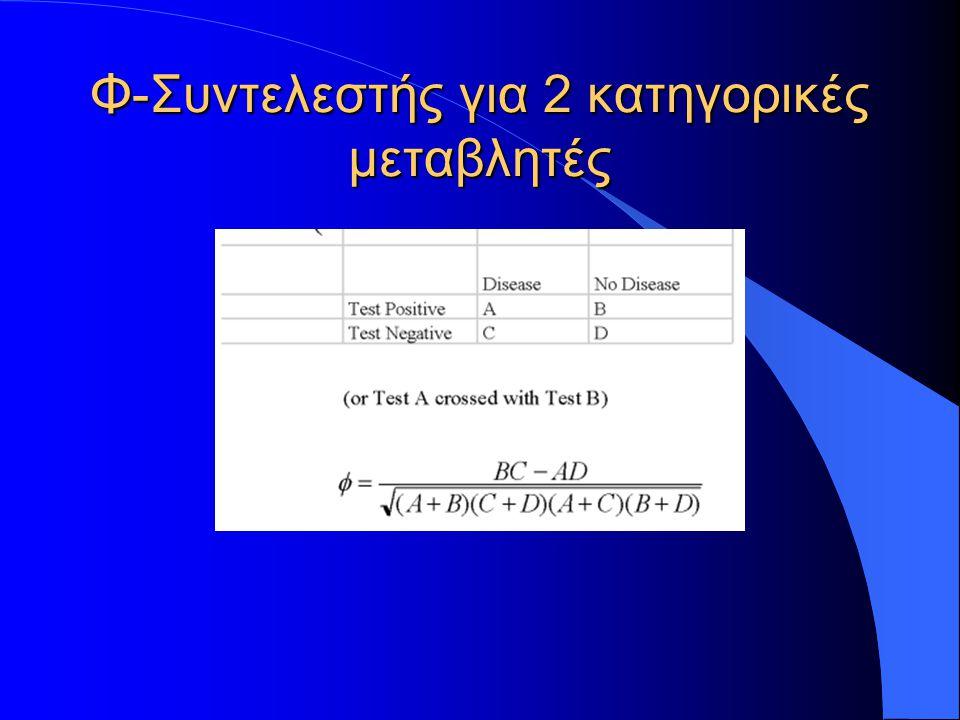 Φ-Συντελεστής για 2 κατηγορικές μεταβλητές