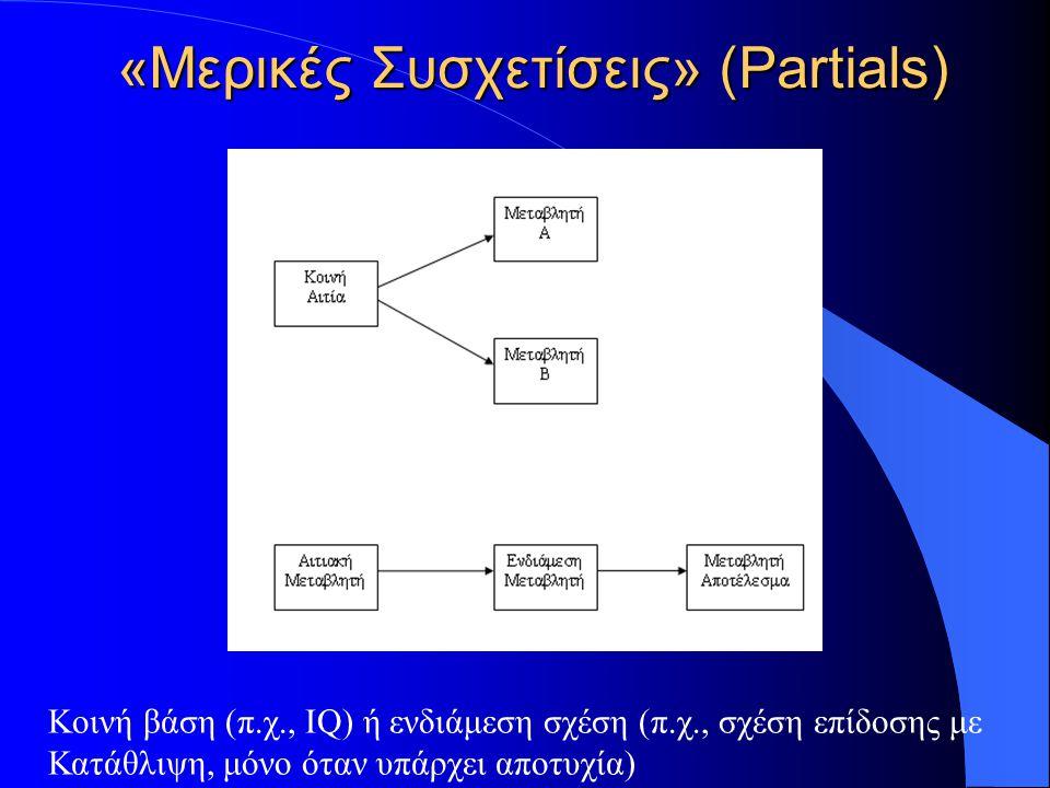 Κοινή βάση (π.χ., IQ) ή ενδιάμεση σχέση (π.χ., σχέση επίδοσης με Κατάθλιψη, μόνο όταν υπάρχει αποτυχία)