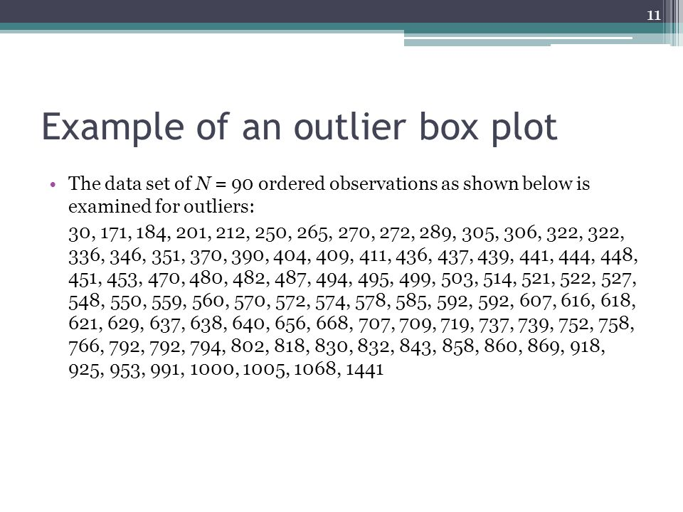 Example of an outlier box plot The data set of N = 90 ordered observations as shown below is examined for outliers: 30, 171, 184, 201, 212, 250, 265, 270, 272, 289, 305, 306, 322, 322, 336, 346, 351, 370, 390, 404, 409, 411, 436, 437, 439, 441, 444, 448, 451, 453, 470, 480, 482, 487, 494, 495, 499, 503, 514, 521, 522, 527, 548, 550, 559, 560, 570, 572, 574, 578, 585, 592, 592, 607, 616, 618, 621, 629, 637, 638, 640, 656, 668, 707, 709, 719, 737, 739, 752, 758, 766, 792, 792, 794, 802, 818, 830, 832, 843, 858, 860, 869, 918, 925, 953, 991, 1000, 1005, 1068, 1441 11