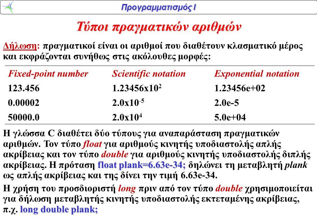 Προγραμματισμός Ι Τύποι πραγματικών αριθμών Δήλωση: πραγματικοί είναι οι αριθμοί που διαθέτουν κλασματικό μέρος και εκφράζονται συνήθως στις ακόλουθες