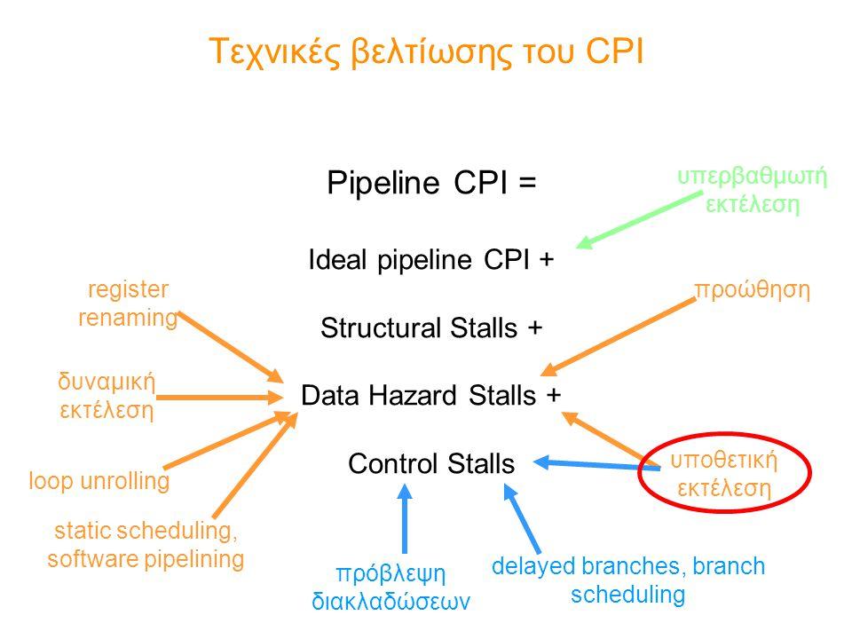 Τεχνικές βελτίωσης του CPI Pipeline CPI = Ideal pipeline CPI + Structural Stalls + Data Hazard Stalls + Control Stalls υπερβαθμωτή εκτέλεση προώθηση δυναμική εκτέλεση υποθετική εκτέλεση πρόβλεψη διακλαδώσεων register renaming delayed branches, branch scheduling loop unrolling static scheduling, software pipelining