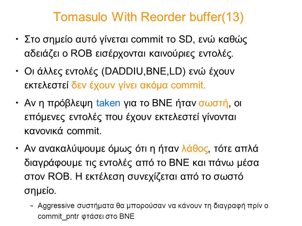 Tomasulo With Reorder buffer(13) Στο σημείο αυτό γίνεται commit το SD, ενώ καθώς αδειάζει ο ROB εισέρχονται καινούριες εντολές. Οι άλλες εντολές (DADD