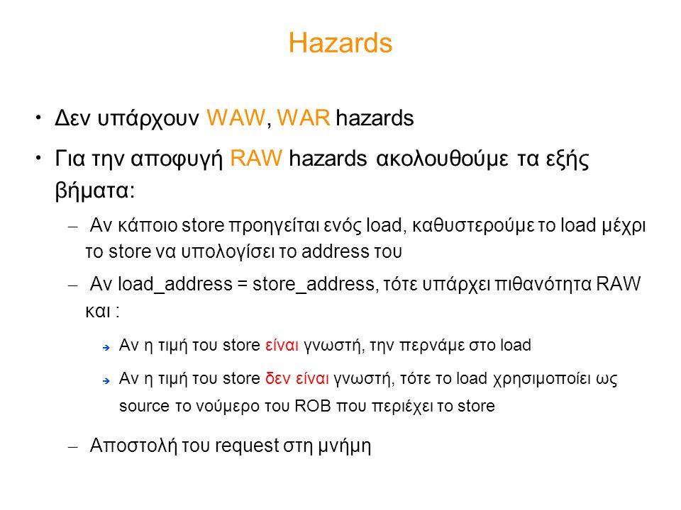 Hazards Δεν υπάρχουν WAW, WAR hazards Για την αποφυγή RAW hazards ακολουθούμε τα εξής βήματα: – Αν κάποιο store προηγείται ενός load, καθυστερούμε το