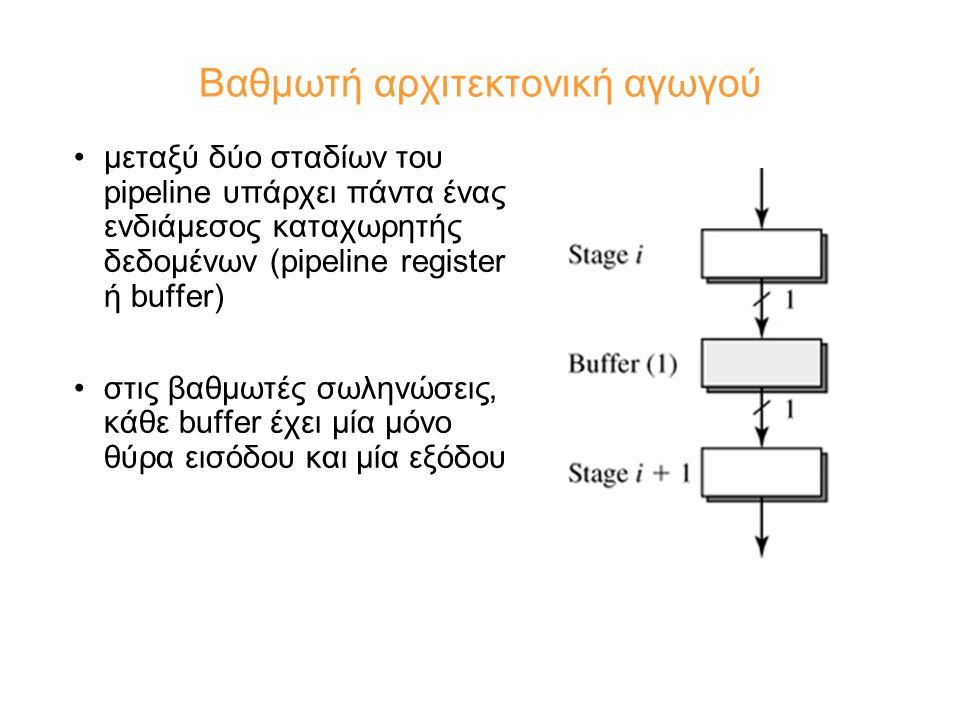 Βαθμωτή αρχιτεκτονική αγωγού μεταξύ δύο σταδίων του pipeline υπάρχει πάντα ένας ενδιάμεσος καταχωρητής δεδομένων (pipeline register ή buffer) στις βαθμωτές σωληνώσεις, κάθε buffer έχει μία μόνο θύρα εισόδου και μία εξόδου